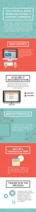 Infographic:  Thinking About Switching IT Companies?  Read This!