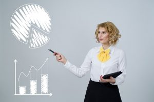 6 Ways To Empower Your Employees With Customer Data Analytics